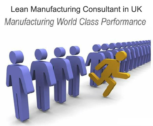 Lean Manufacturing in London